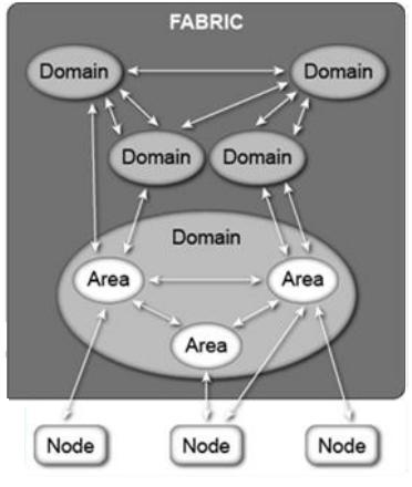 brocade – storagefreak – storage & cloud blog